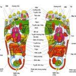 Cách pha nước muối ngâm chân trị đau khớp, tay chân lạnh