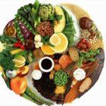 Bảng thực dưỡng âm dương ĐẦY ĐỦ NHẤT