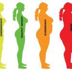 Chỉ số BMI là gì, bao nhiêu là chuẩn?